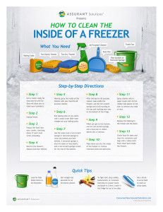 How to Clean the Inside of A Freezer