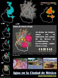 Infografía sobre grietas (hundimientos) en la Ciudad de México http://www.hazciudad.com/se-los-trago-la-tierra-grietas/