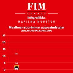 FIM-kiina-autoteollisuus