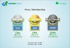 Marketing Plan bisnis Biogreen Science, Cepat, Mudah, dan Besar Bonusnya
