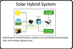 A #hybrid #solar #system with high temperature stage is described. The system contains a radiation concentrator, a photovoltaic solar cell and a heat engine or thermoelectric generator to produce electricity.