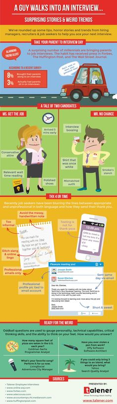 Here's What NOT To Do At Your Next Job Interview