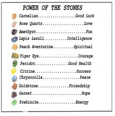 Healing Stones And Their Meanings | Powerstones, each Stone has a meaning. Do Stones Influence our Moods?
