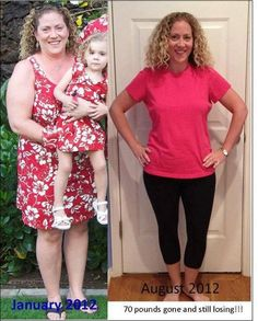 Check out Stephanie! I am giddy for her about her success & in such a short amount of time! A year from now she won't even be thinking about the time it took to lose the weight. She'll be living happily at her goal weight & loving life!
