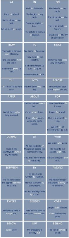 24 most important prepositions with examples - learn…