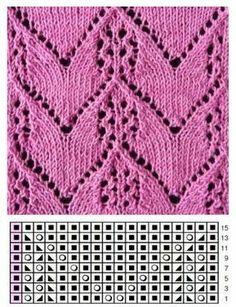 Looks like foxes 😊 Lace Knitting Stitches, Knitting Machine Patterns, Crochet Stitches Patterns, Sweater Knitting Patterns, Knitting Charts, Stitch Patterns, Crochet Diagram, Ravelry, Foxes