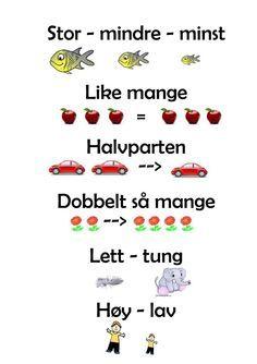Danish Language, Swedish Language, Teaching Tools, Teaching Kids, Maths For Beginners, Barn Crafts, Learn Swedish, Norway Language, Language Study