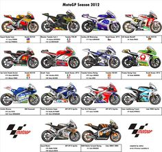 MotoGP 2012                                                                                                                                                      More Motorcycle Posters, Motorcycle Types, Motorcycle Design, Motorcycle Bike, Bike Design, Bike Bmw, Moto Bike, Moto Ducati, Moto Guzzi