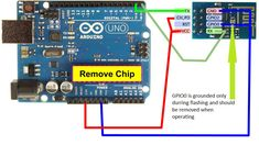 a Complete Beginners Guide (IOT) Picture of Connecting With Arduino or USB to Serial Esp8266 Projects, Iot Projects, Cnc, Innovation, Esp8266 Wifi, Home Technology, Data Sheets, Electronics Projects, Hobby Electronics