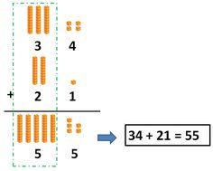 Aplicativos interactivos para sumas llevando y sin llevar