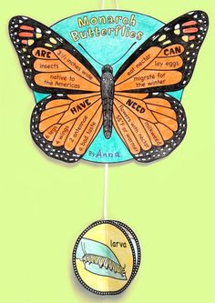 REAL Monarch Butterflies nonfiction pack: kids read the informational text, write Monarch butterflies Are/Can/Have/Need facts, label a diagram, then color and assemble the 3D Life Cycle circles to complete the craft.