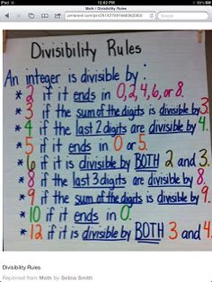 An Apple A Day: Anchor Charts-Divisibility Rules