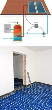 Solar Thermal Radiant Floor Heating System... genius!