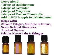 Do you have nerve pain?