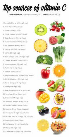Posters And Charts Rebel Ian Dana Mcdonald Rd Fitness Nutrition Education