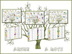 IPOTÂME ....TÂME: Vocabulaire lexique de mots : l'arbre aux mots
