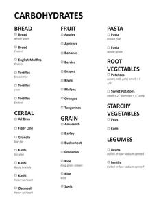 Chris Powell's Diet Plan Grocery List | The Dr. Oz Show.