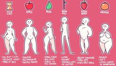 Which body shape do you have? With this guide learn your body shape and how to dress for your body type.