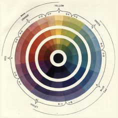 Arthur G. Abbott – The Color of Life – 1947