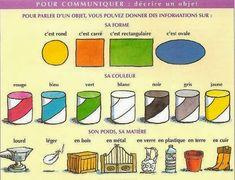 LA PROF DE FLE: Les objets