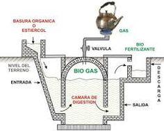 Resultado de imagen para sistemas de presion de agua para casa en rio grande