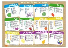 The fruit and vegetables per season calendar Best Nutrition Apps, Nutrition Education, Healthy Nutrition, Healthy Eating, Nutrition Month Costume, Season Calendar, Legume Bio, Dark Chocolate Nutrition, Salads To Go
