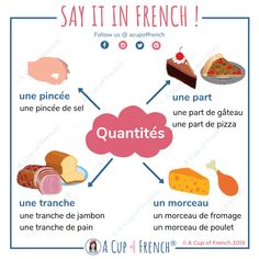 To Learn French Pictures Basic French Words, French Phrases, How To Speak French, Learn French, French Language Lessons, French Lessons, Spanish Lessons, Spanish Language, Learning Spanish