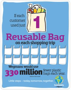 If each customer used just 1 reusable bag on each shopping trip, Wegmans would use 330 million fewer plastic bags each year.