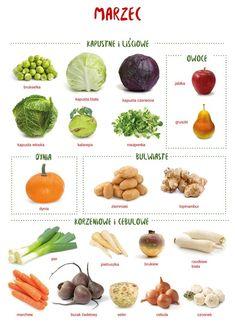 """Lista do pobrania i wydrukowania. To co, kolejny miesiąc na zupach? A tutaj znajduje się lista do pobrania w formacie A4. Klik: Warzywa i owoce w marcu Książka """"Dieta odżywcza"""" Można już zamówić Healthy Diet Recipes, Clean Recipes, Health And Nutrition, Healthy Habits, Healthy Eating, Weight Loss Eating Plan, Appetizer Salads, Pregnant Diet, I Love Food"""