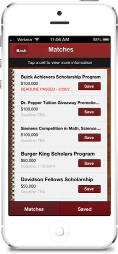 Apps We Love: Scholly Lets You Find Scholarships For College | The Bluebird Patch