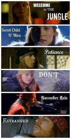 Guns 'n' Roses Some of their best songs.                                                                                                                                                                                 Mais