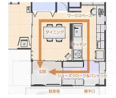 パントリー・シューズクロークを兼ねる玄関をつくる動線もよい。配置的には「玄関から行ける和室」と矛盾するので難しいか。 Japanese Interior, Room Planning, House Entrance, Japanese House, Architecture Plan, Home Hacks, Small Apartments, House Floor Plans, House Rooms
