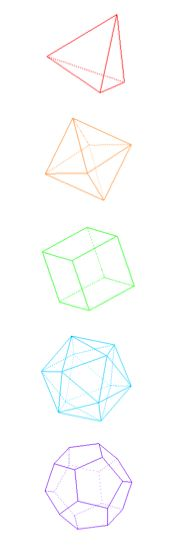 platonic solids with relative colors