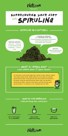 Spirulina is super healthy detox food! I have been used it some times and I like!
