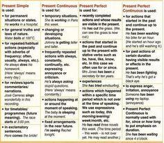 Present tenses in English chart #learnenglish