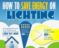 How to Save Energy on Lighting Super helpful if you are living off-campus!