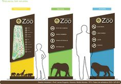 DI Zoo Signage, Signage Board, Directional Signage, Wayfinding Signs, Signage Design, Banner Design, Environmental Graphic Design, Environmental Graphics, Zoo Architecture