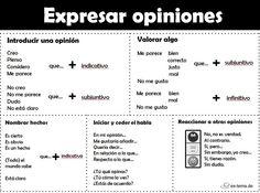 Expresar opiniones con presente de indicativo y subjuntivo