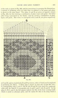 Advanced Textile Design, by William Watson, 1913
