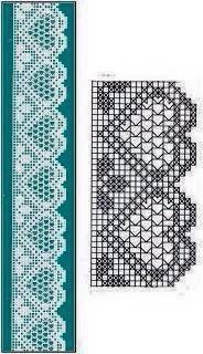 Book of Filet Crochet and cros Crochet Border Patterns, Crochet Boarders, Crochet Lace Edging, Crochet Motifs, Crochet Chart, Thread Crochet, Crochet Trim, Crochet Designs, Crochet Doilies