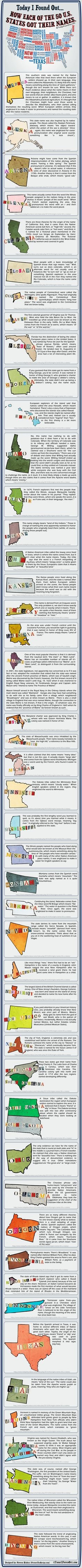 Did you ever wonder how each of the 50 US states got their names? #homeschool www.oakmeadow.com