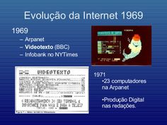 Histórico da evolução da Internet no país.