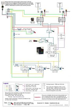 electric brewery biab wiring diagram brewing in 2018 pinterest rh pinterest com