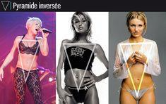Morphologie V ou Pyramide inversée : Pink, Cameron Diaz, Paris Hilton
