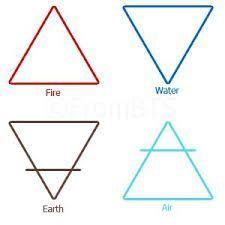 element symbols - Google Search