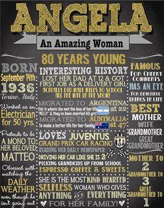 1926 Geburtstag Board Lebensgeschichte von CustomPrintablesNY