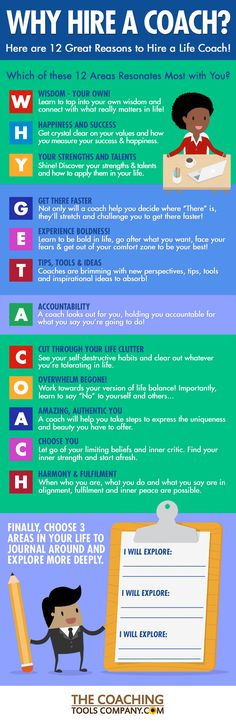 Why Hire a Coach Infographic by The Coaching Tools Company for ICW