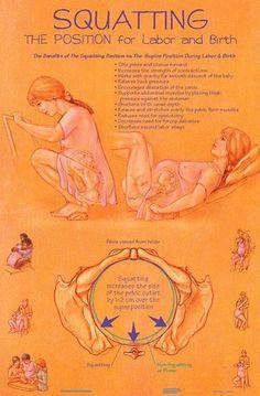 Squatting during labor