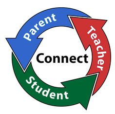 parent teacher conference form for parents | Conferences are on Wednesday, March 12th and Thursday, March 13th from ...