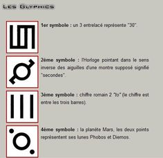 30 Seconds to Mars Symbols | Les Glyphics de 30 SECONDS TO MARS
